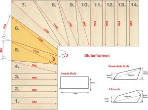 treppenrenovierung selber machen aufma erstellen treppenrenovierung treppensanierung schran. Black Bedroom Furniture Sets. Home Design Ideas